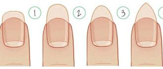 Les 8 formes d'ongles les plus répandues : rond, droit,...
