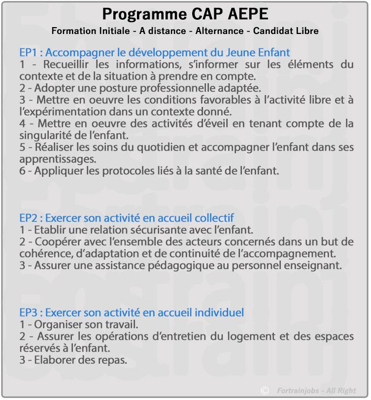 Programme des cours CAP AEPE